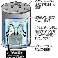 大洗の原子力機構の施設で被ばく!!