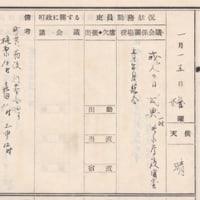 昭和28年助役日記より-成人式や初参会回り