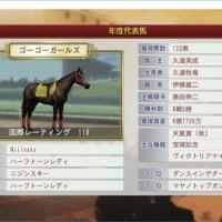 自家製牝馬を名牝にするウイポ8-2017日記1996年