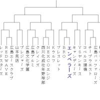 13西日本