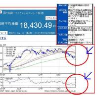 TPP、米抜き11か国で日本主導で発効!?