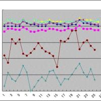 今朝(3月26日)の東京のお天気:雨、3月の温度統計、(3月の作品:花を持つ少女)