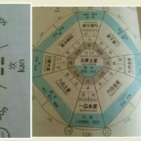 五黄土星中宮の日