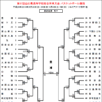 [大会結果]第67回山口県高校総体