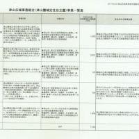 津山広域事務組合議会