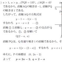 全統記述式・全国公開実戦模試 数学 203