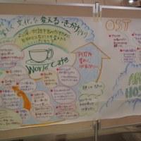 東大・弥生講堂でワークショップ「Art of Hosting」を受講2