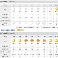 2月26日 アメダスと天気図。