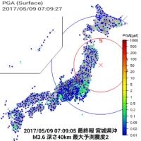 最近の地震などまとめて