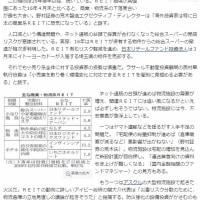 ☆3月19日 Jリート関連のネガティブ記事発見!