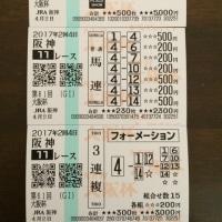 NEW大阪杯