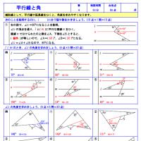 中学数学・図形:平行線と角