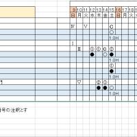 スケジュール表が進化しました。