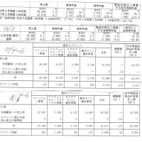 AOKI��16/4~6�����塢3%������18.1%��18���ߡ��ҿ�������ñ��UP���徺�װ�