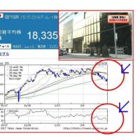 銀座最大の商業施設オープンって、4/20!?