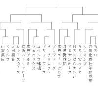 13高松宮
