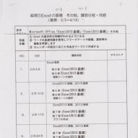春 一番 予報 18℃ 八王子市 浅川 市役所