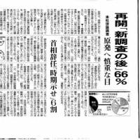 朝刊朝日の世論調査
