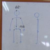 2009年7月18日の京都教室