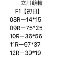 2/23 立川競輪 F1 初日