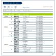 ホクレンディスタンスチャレンジ最終戦網走大会に参加の東洋大学OBは21名、10,000m最終組の結果も…