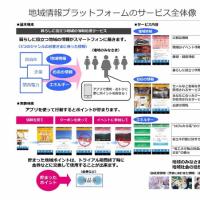 木津川市でスマートフォンを使った情報配信サービス実証試験の実施