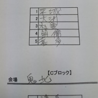 2016こくみん共済U-12南予1次リーグ