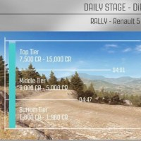 DiRT Rally ダートデイリーライブ(ルノー5 Turbo ギリシャ)