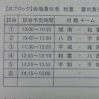 愛媛県少年サッカー新人大会 試合時間