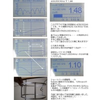 1λハットヘンテナを作成する P.5