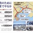 7月30日横浜市長選クリーンな立候補者に投票して下さい。