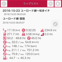 ユーロード練〜穴子天丼ライド