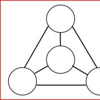 三位一体、あるいは四位一体の創造原理