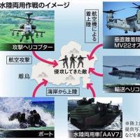 離島防衛の水力機動隊
