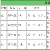 福島民報杯・千種川特別・阪神8R