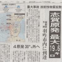 志賀原発最大19.6㎞!信じるに足るのか 原子力規制委員会拡散予測