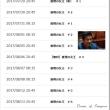 いよいよ明日7/29  KNTVでクォン・サンウ チェ・ガンヒ『推理の女王』が日本初放送~ヾ(≧▽≦)ノ