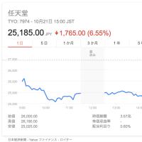 新型ゲーム機発表の翌日、任天堂株が急落!