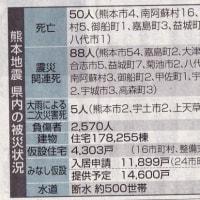 熊本地震・義援金・第5次配分