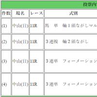 第54回 報知杯弥生賞(GII)
