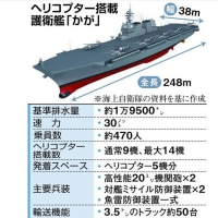 対中対潜戦に威力 ヘリ護衛艦「かが」就役でDDH4隻態勢が完成 取材現場には複数の香港メディアの姿も…