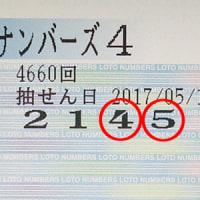 ナンバーズ3.4、第4660回抽選結果
