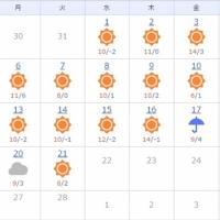 過去の天気