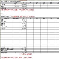 支出計算シート(家計の財布)