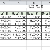 パソコン勉強会(PCC)(1)
