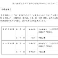 社労士試験の科目別救済が行われる要件