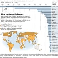 排出権よりも新炭素税を