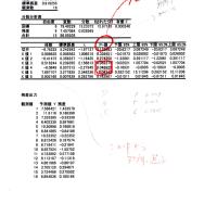 推測統計学びの準備(確率)について
