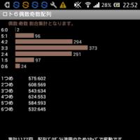 ロト6 偶数奇数、配列、割合、集計 1177回までにて