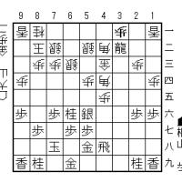 大山将棋研究(472);四間飛車に右四間飛車